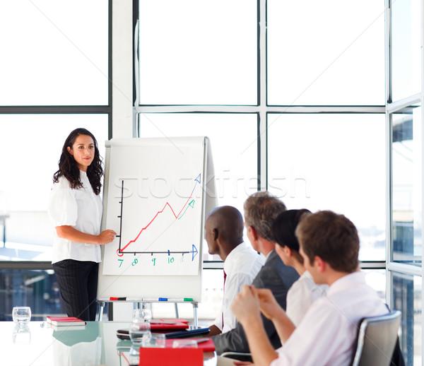 Businesswoman reporting sales figures to her team Stock photo © wavebreak_media