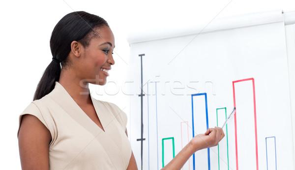 деловая женщина презентация бизнеса улыбка заседание Сток-фото © wavebreak_media