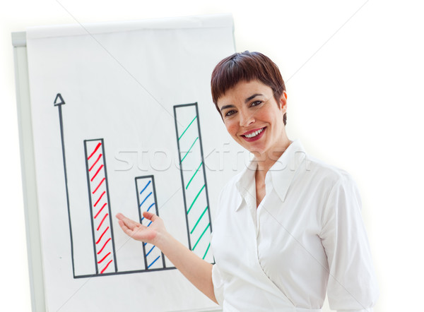 Self-assured businesswoman showing at a board  Stock photo © wavebreak_media