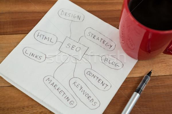 クローズアップ コーヒーマグ ビジネス戦略 計画 表 オフィス ストックフォト © wavebreak_media