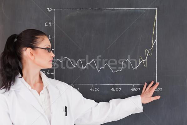 Vrouwelijke wetenschapper tonen charts Blackboard laboratorium Stockfoto © wavebreak_media