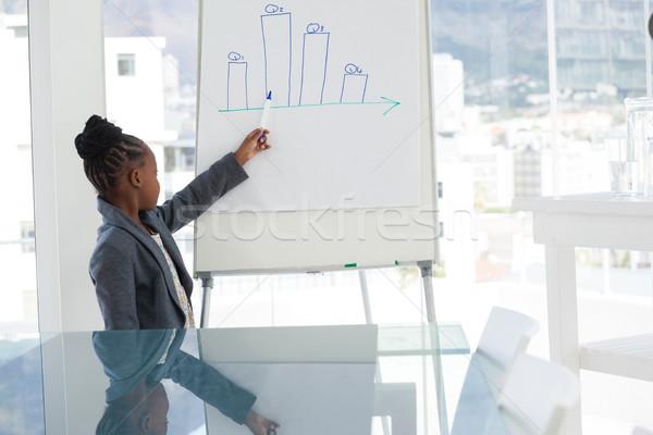 üzletasszony bemutató konferenciaterem iroda boldog gyermek Stock fotó © wavebreak_media