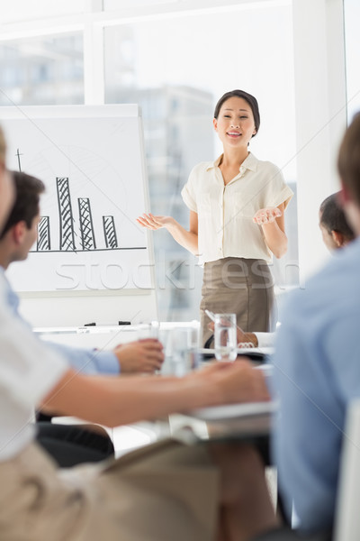 Happy asian businesswoman presenting bar chart to co workers Stock photo © wavebreak_media