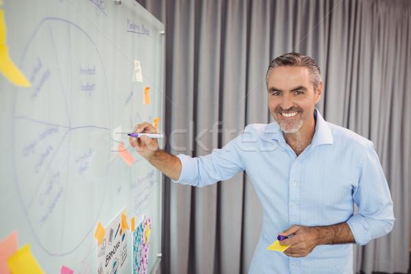 肖像 笑みを浮かべて 執行 書く 付箋 オフィス ストックフォト © wavebreak_media