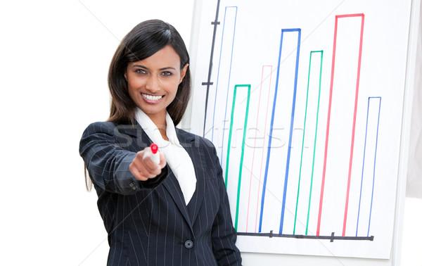 üzletasszony bemutató iroda mosoly boldog konferencia Stock fotó © wavebreak_media