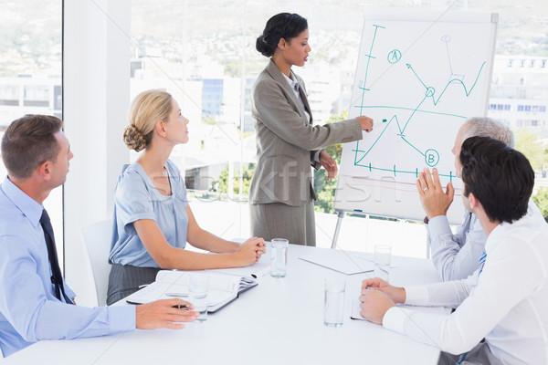 Imprenditrice grafico ufficio riunione Foto d'archivio © wavebreak_media