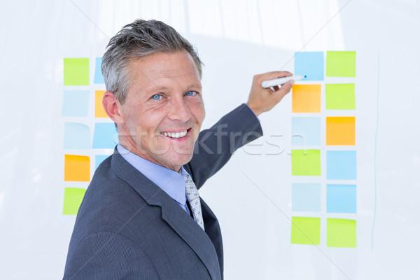 Onzeker zakenman naar post muur kantoor Stockfoto © wavebreak_media