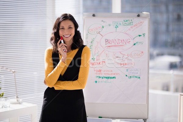 Female executive standing in front of flip chart at office Stock photo © wavebreak_media