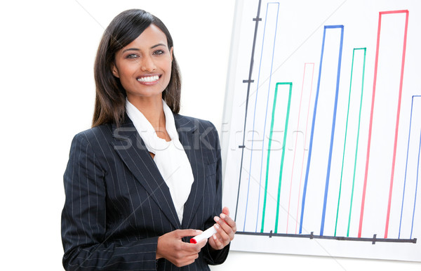 Radiant businesswoman doing a presentation Stock photo © wavebreak_media