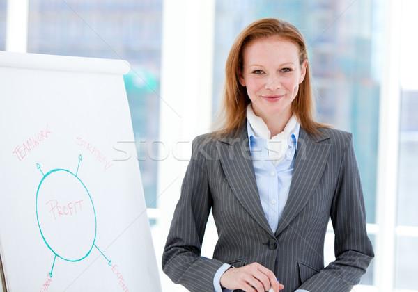 カリスマ的な 女性実業家 プレゼンテーション オフィス 笑顔 幸せ ストックフォト © wavebreak_media