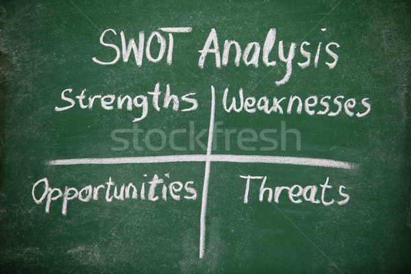 Swot analysis Stock photo © wellphoto
