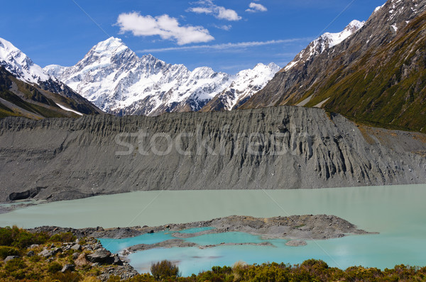 Alpine Peaks above a Glacial Lake and moraine Stock photo © wildnerdpix