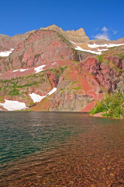 Alpine Lake on a Summer Day Stock photo © wildnerdpix