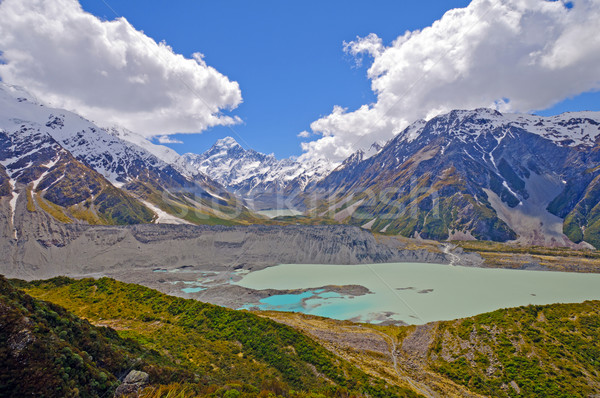 White Capped Mountains and a Glacial Valley Stock photo © wildnerdpix