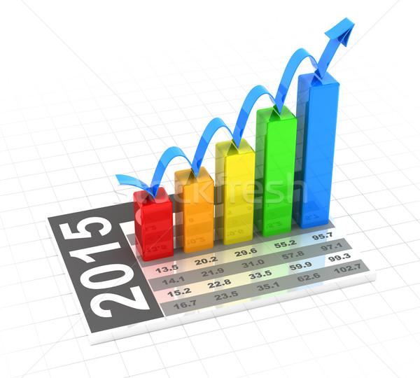 2015 成長 グラフ 3dのレンダリング バー 金融 ストックフォト © ymgerman