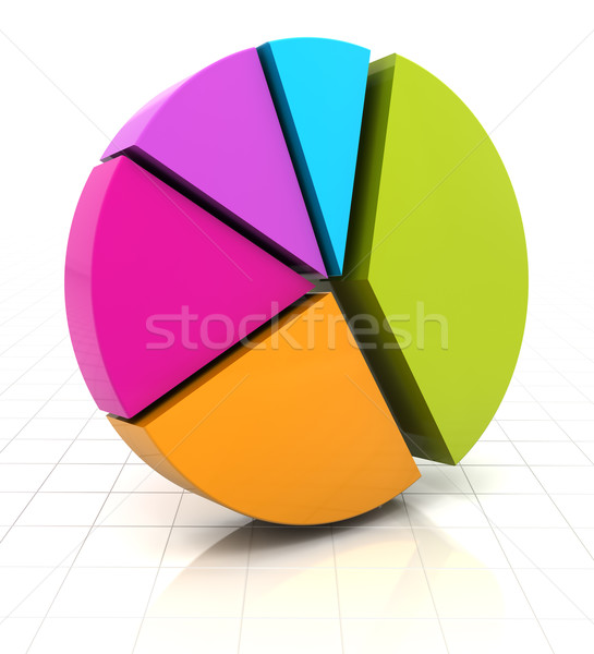 Colourful pie chart, 3d render Stock photo © ymgerman
