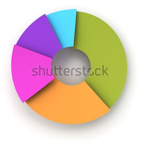 Colorful paper pie chart, 3d render Stock photo © ymgerman