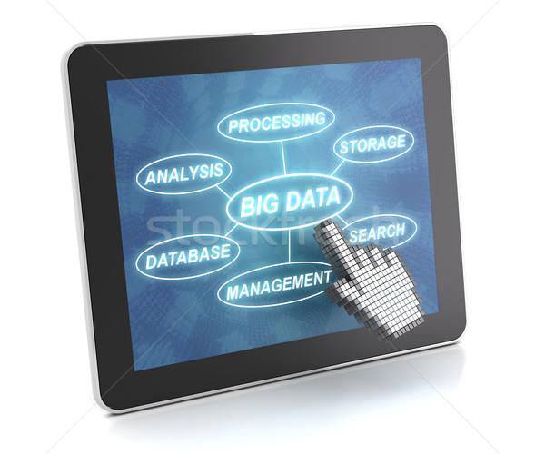 タブレット 単語 ビッグ データ 技術 3dのレンダリング ストックフォト © ymgerman