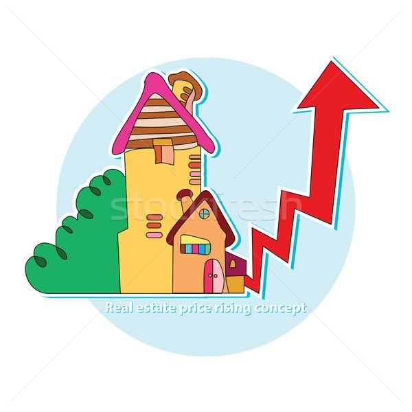 Onroerend prijs huren verkoop business Stockfoto © yulia_mayevska