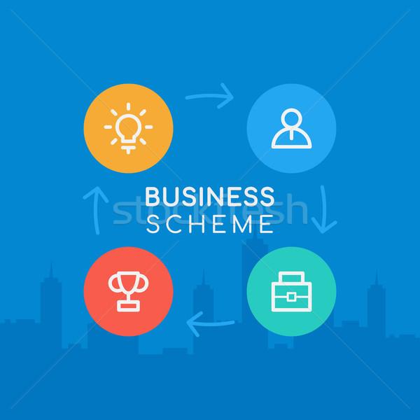 Concept Business Scheme Icons on City Background Stock photo © yuriytsirkunov
