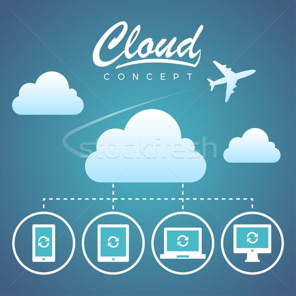 Cloud concept communication and devices Stock photo © yuriytsirkunov