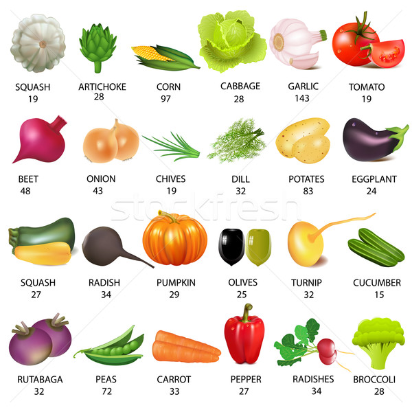 Stock photo: set vegetable with calories on white