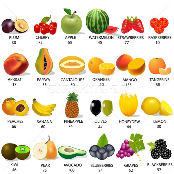 set amount calories in fruit on white Stock photo © yurkina