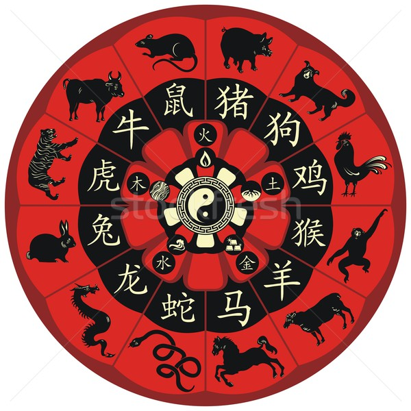 Chinese Zodiac Wheel Stock photo © yurumi