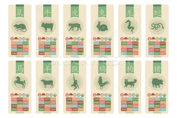 Chinese Zodiac Set Stock photo © yurumi