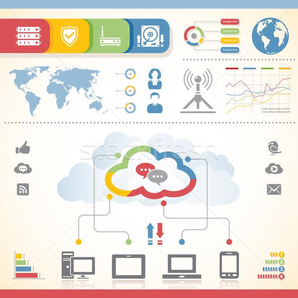 Sociale netwerken communie computer internet Stockfoto © zelimirz