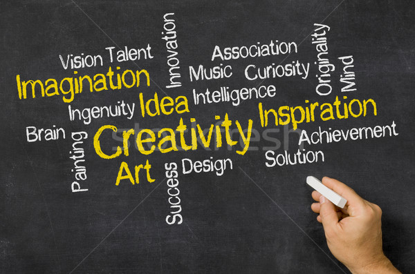 Word Cloud on a blackboard - Creativity Stock photo © Zerbor