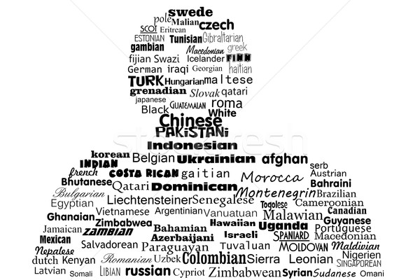 Word cloud concept, nationality of the peoples of the world Stock photo © Zhukow