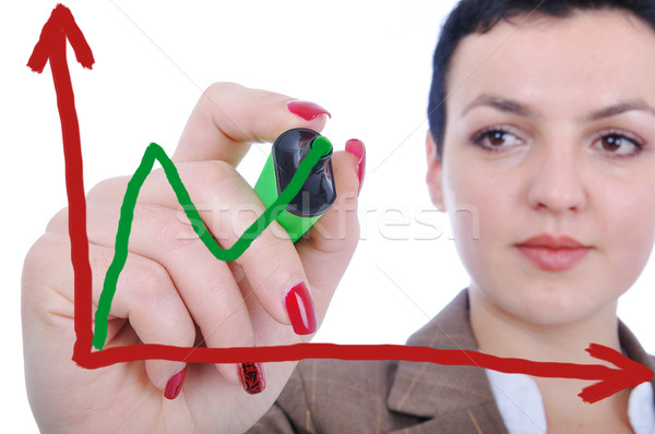 Young woman making a chart on glass Stock photo © zurijeta